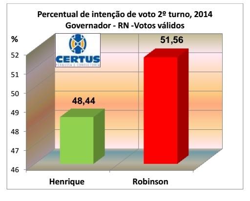 Certus-Validos1