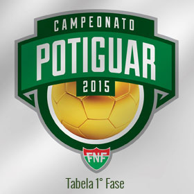 potiguar-2015